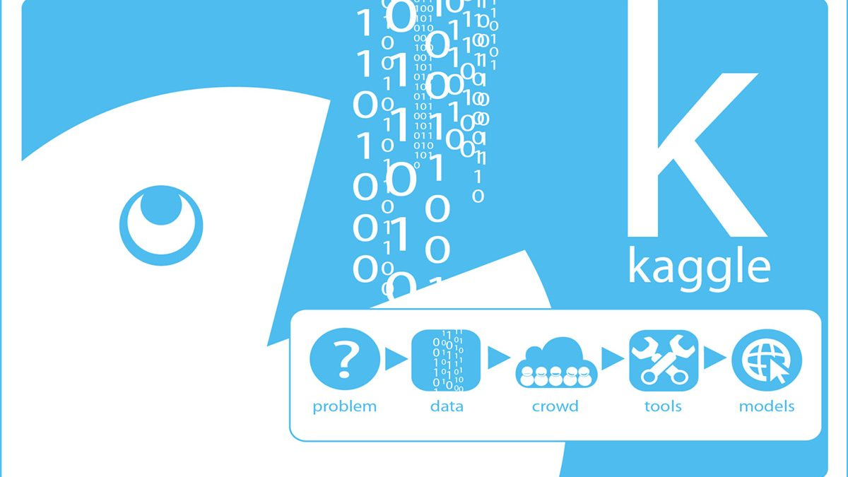What is Kaggle?